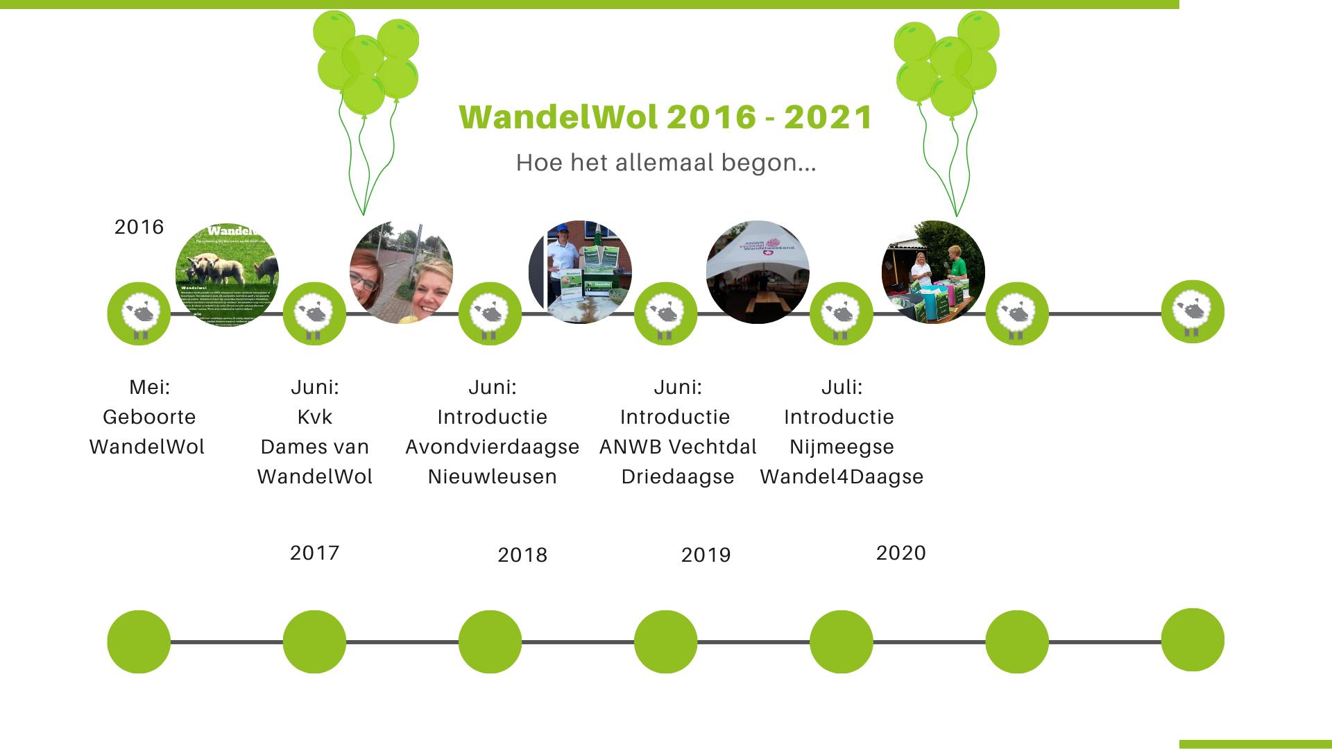 wandelwol, jubileum, dames, Nijmegen, campings,